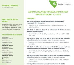 Adriatic Metals PLC announcement dated 21 January 2019. (source: Adriatic Metals)