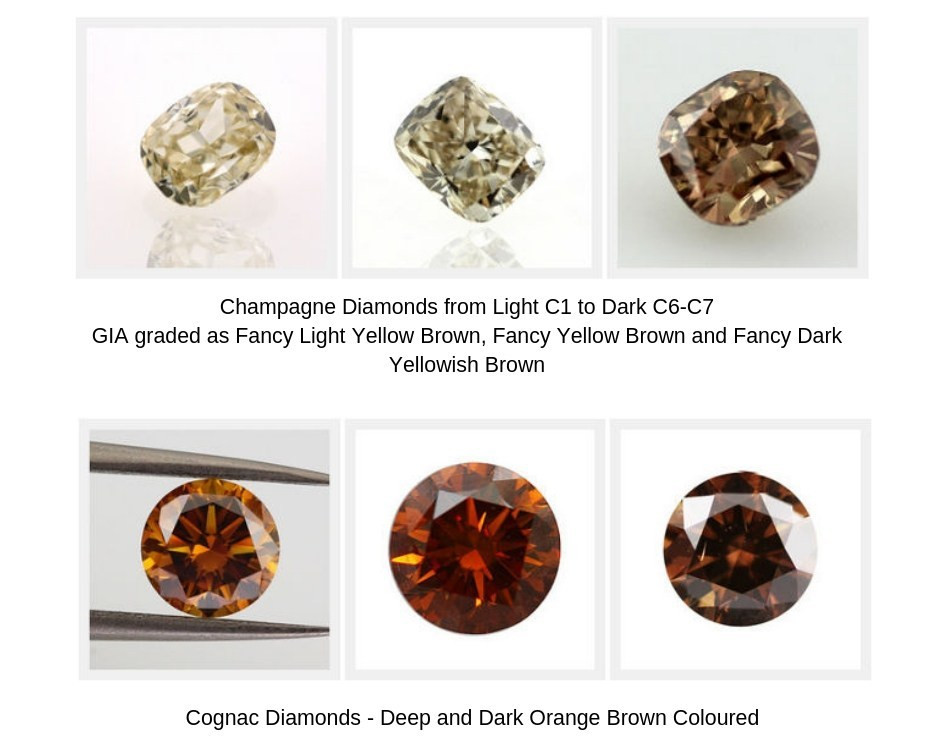 Champagne and Cognac diamonds. (Source:Naturally Coloured Stones). Samso Insights