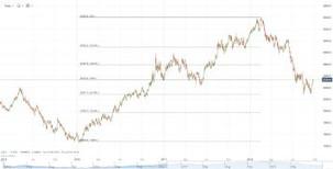 Zinc Pricing