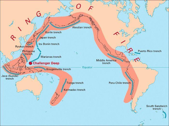 Figure 2: Subduction zones. (source:www.livescience.com)