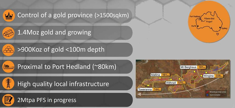 Figure 5: Project Resouces for De Grey Mining Limited (Source: De Grey Mining Limited)