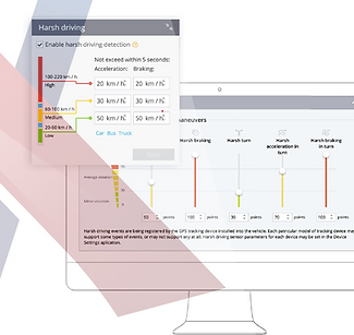WixTrac Solutions_Control driving behavior