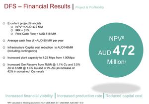 Venturex Resources Limited DFS – Financial Results (source:  Venturex Resources Limited)