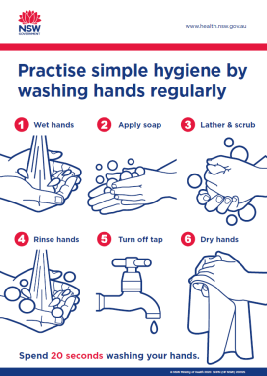 Correct hand washing techniques