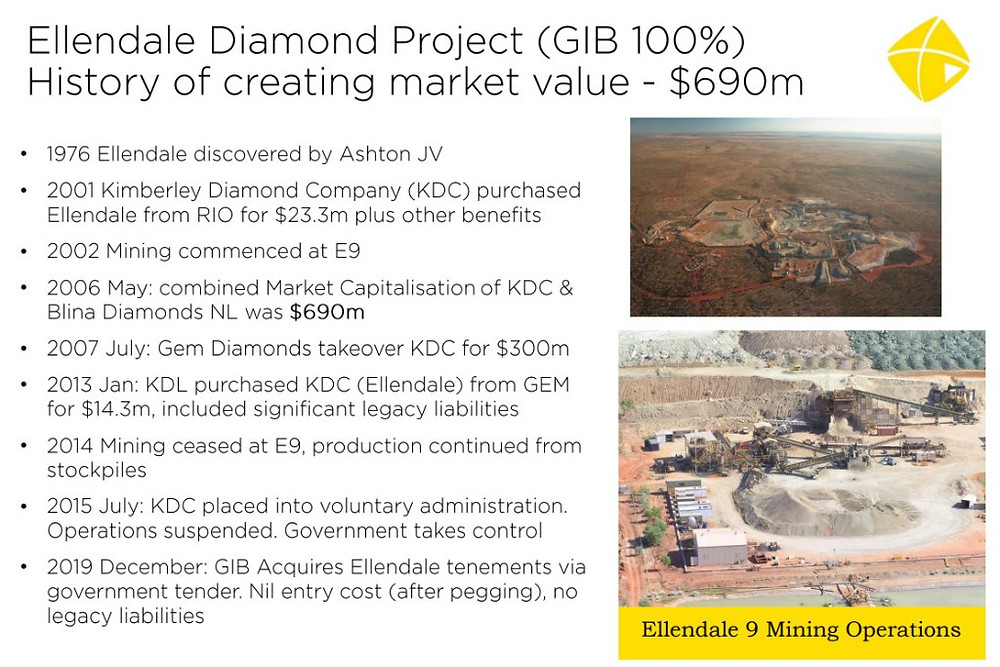 The Ellendale Diamond Mine. (source: Gibb River Diamond Limited). Samso Insights