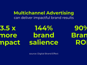 Multichannel and Omnichannel Advertising Deliver Better Brand ROI