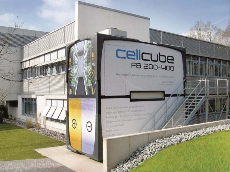 American Vanadium's CellCube battery is the size of a car.
