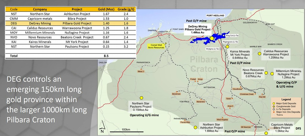 Figure 4: Mineral projects within the Pilbara Region (Source: De Grey Mining Limited)