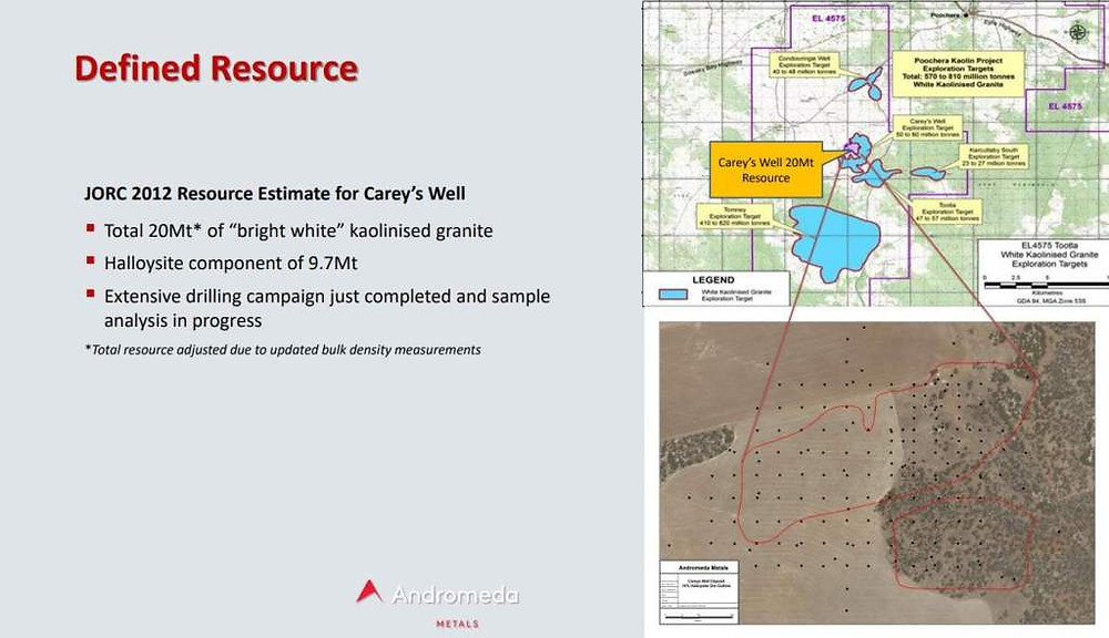 Carey's Well Resource (source: ADN May 2019 Investor Presentation) . Samso Insights