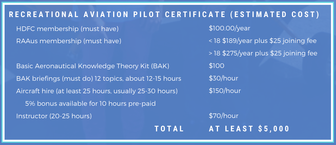 Cost of flying training with HDFC