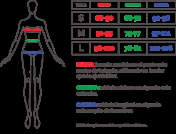 tabla de medidas.png