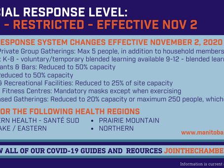 Covid-19 Update for Nov 2, 2020
