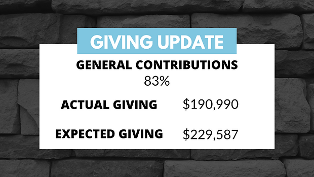 Weekly Giving Update 7_4_21.png