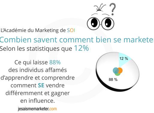 Le Marketing de SOI: Savez-vous bien vous vendre ?