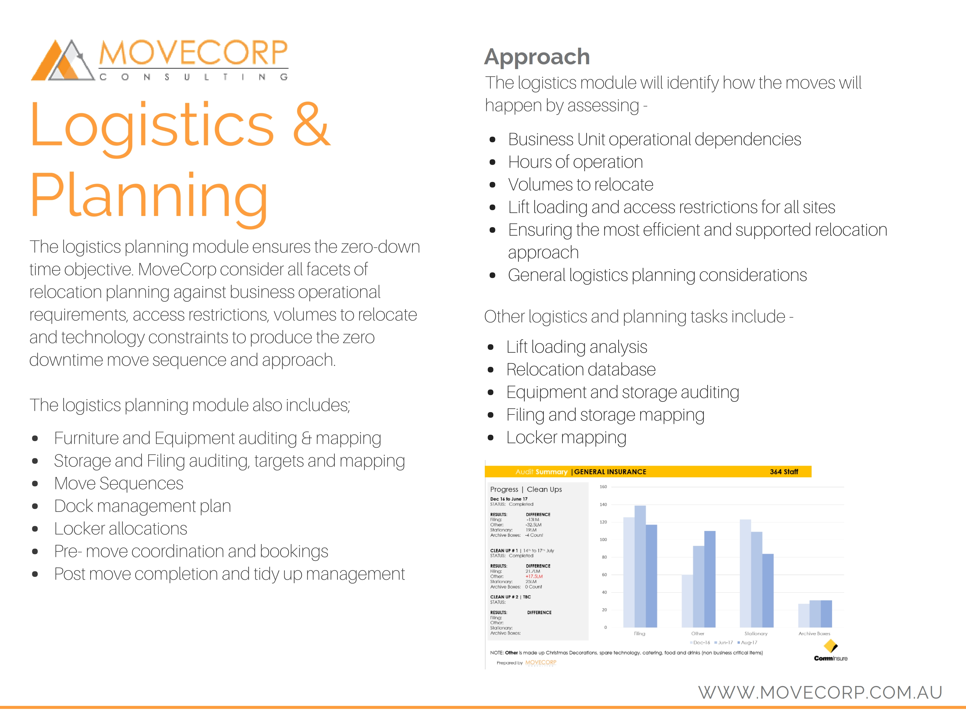 MoveCorp Relocation & Change Methodology (1)_008