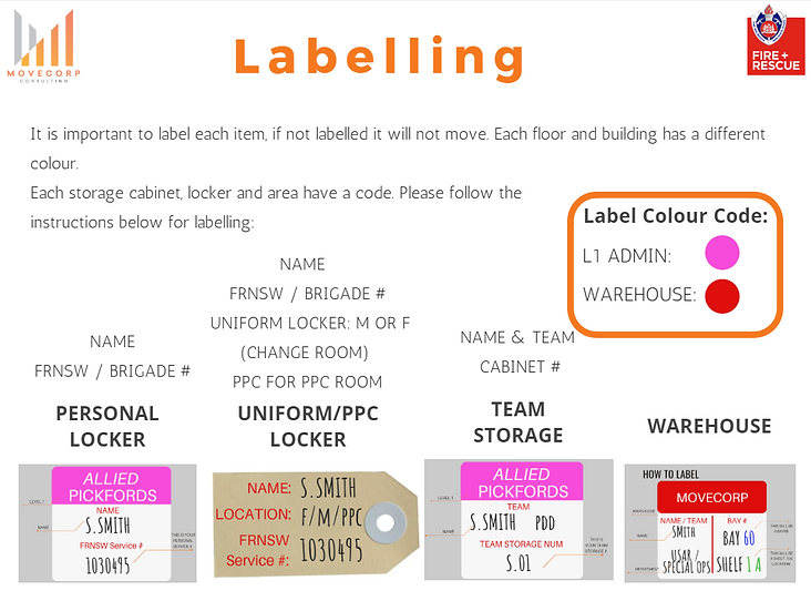Labelling instructions.PNG