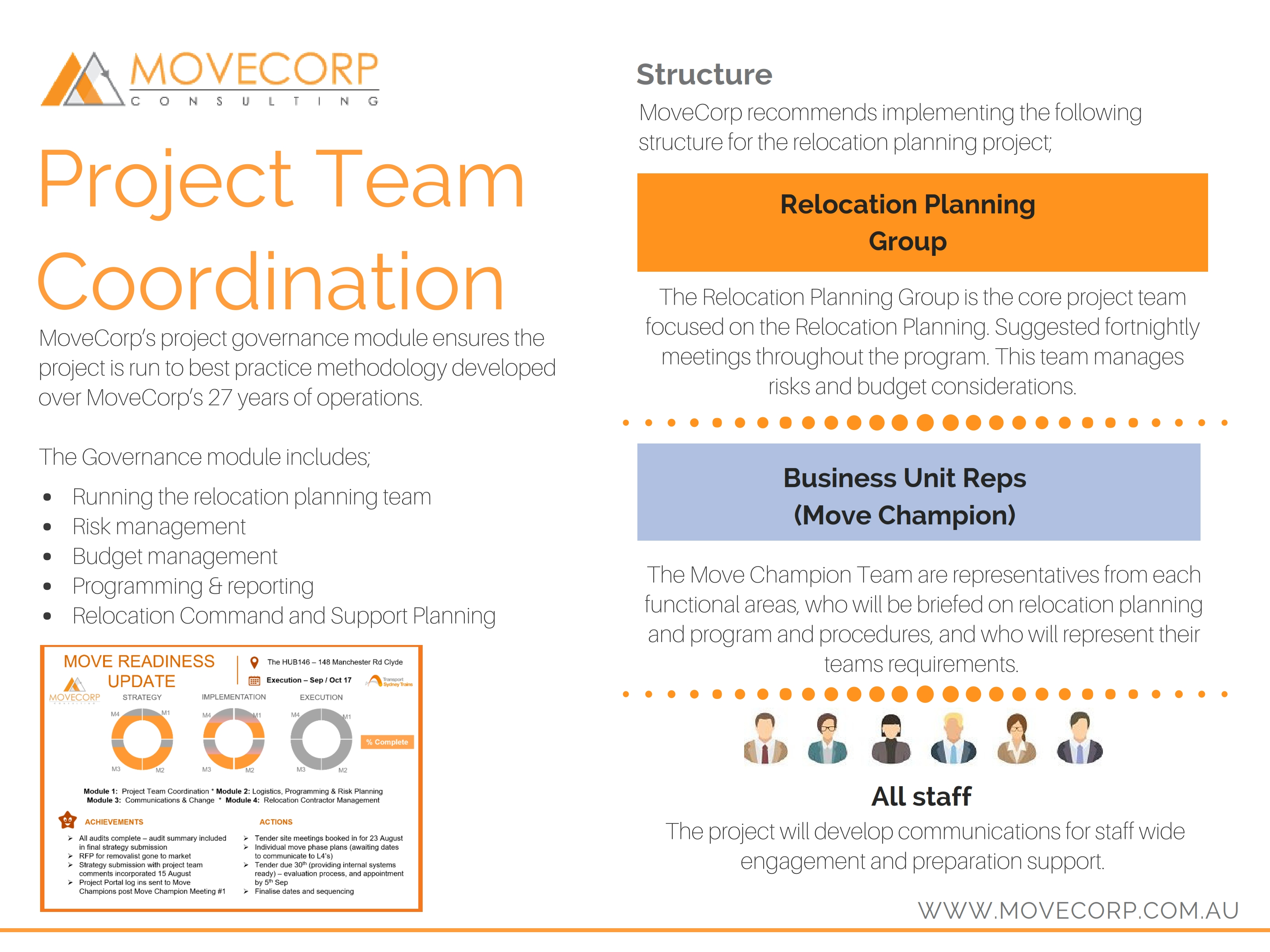 MoveCorp Relocation & Change Methodology (1)_009
