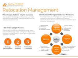 MoveCorp Relocation & Change Methodology (1)_006