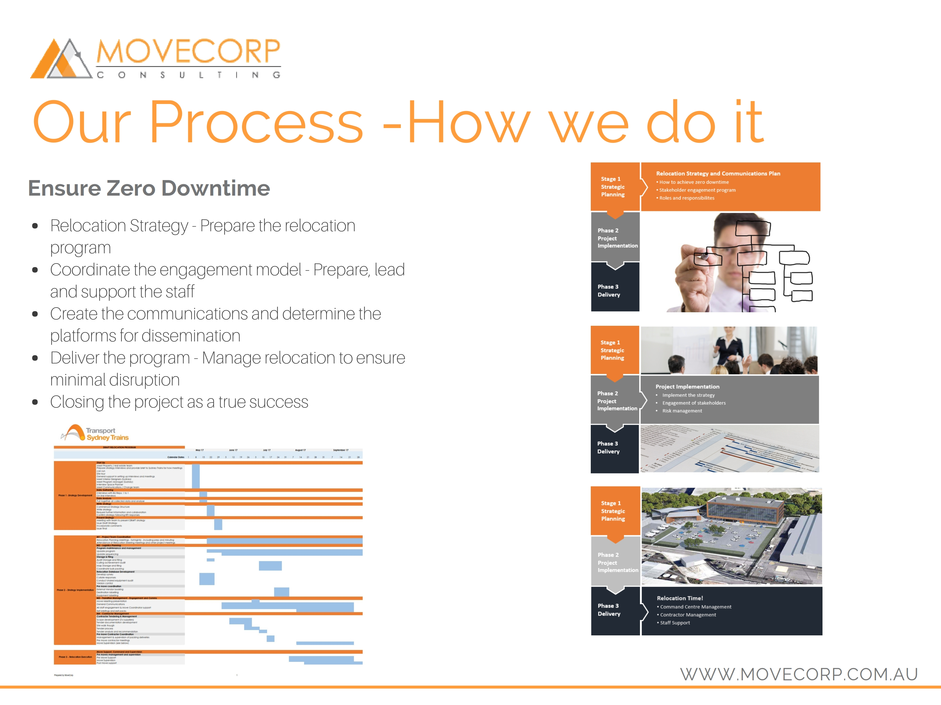 MoveCorp Relocation & Change Methodology (1)_007