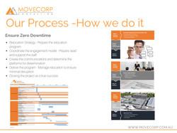MoveCorp Relocation & Change Methodology (1)_007