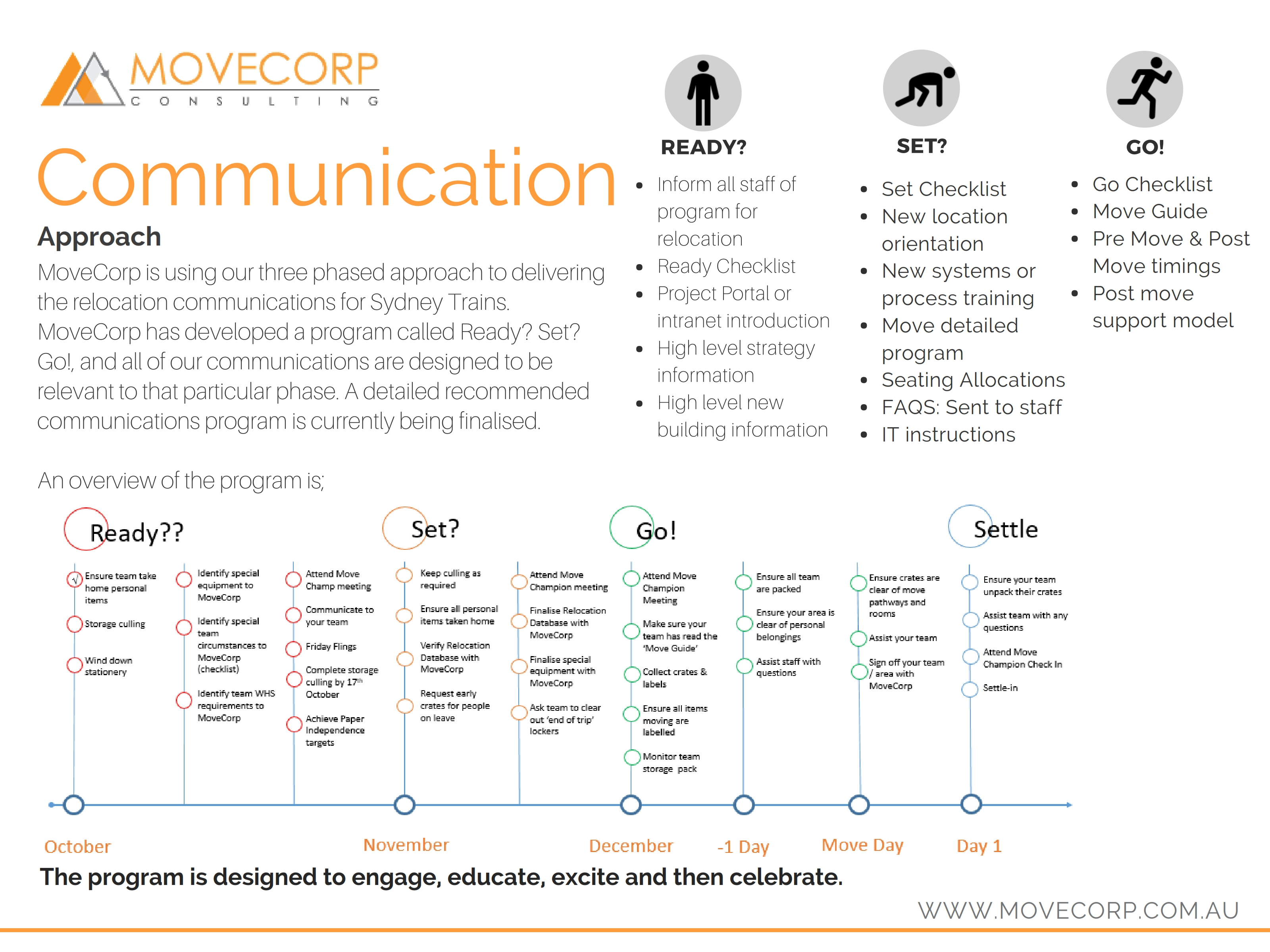 MoveCorp Relocation & Change Methodology (1)_011
