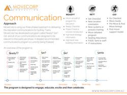 MoveCorp Relocation & Change Methodology (1)_011
