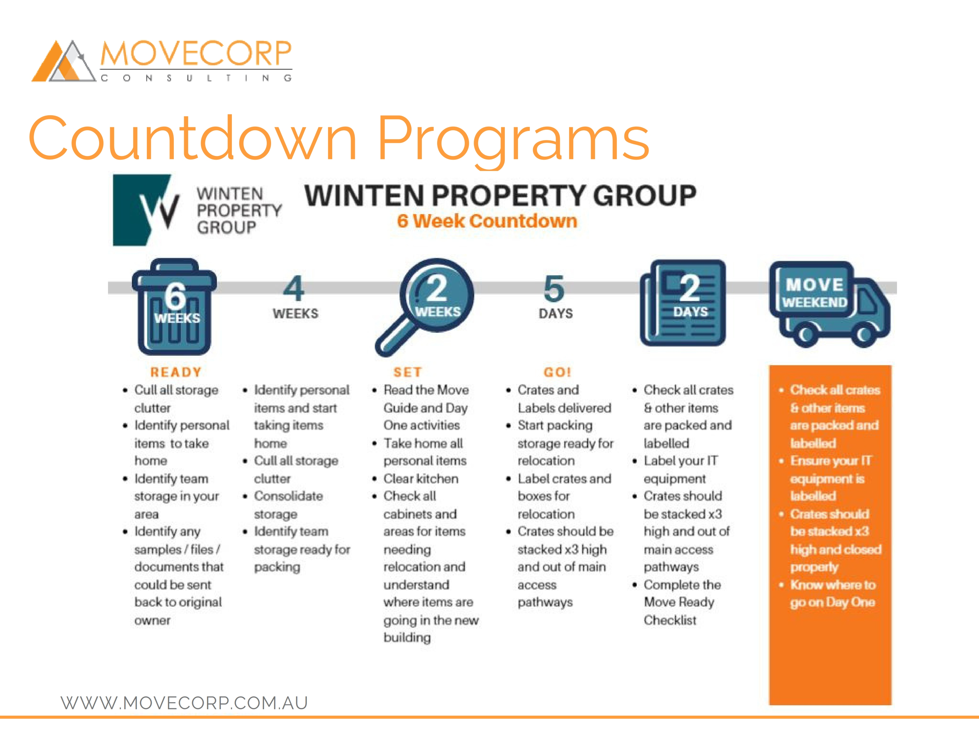 MoveCorp Relocation & Change Methodology (1)_012