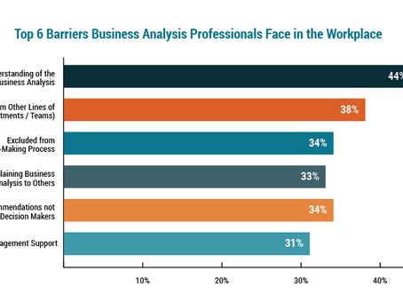 Como quebrar barreiras no trabalho de Análise de Negócios