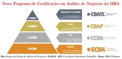 Enhanced Certification Program e Siglas