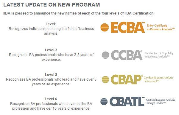 Novas Certificações IIBA