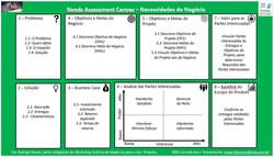 Needs Assessment Canvas RBN