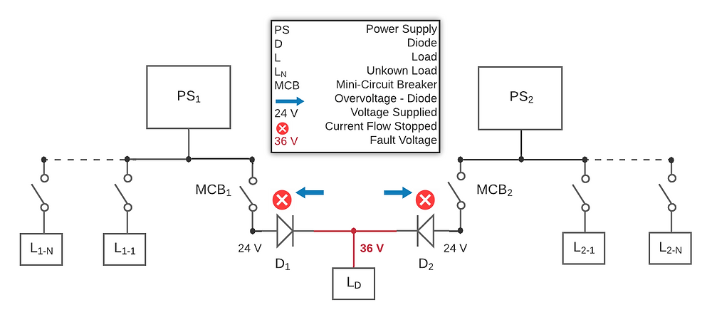 Diagram of overvoltage at diode