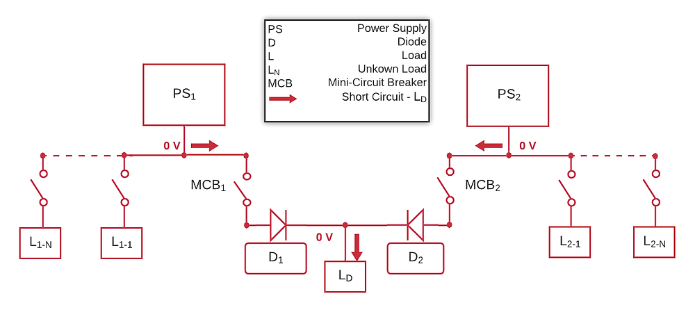 Diagram of diode-load short circuit