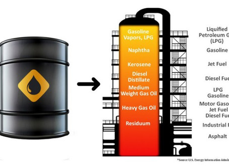 What's in a barrel of oil?