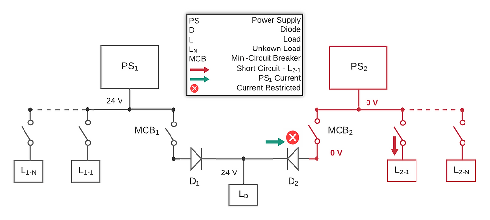 Diagram of power supply #2 short circuit