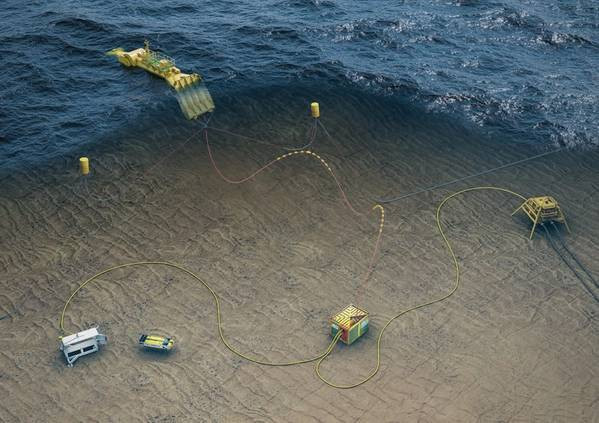 Wave energy subsea oil and gas render