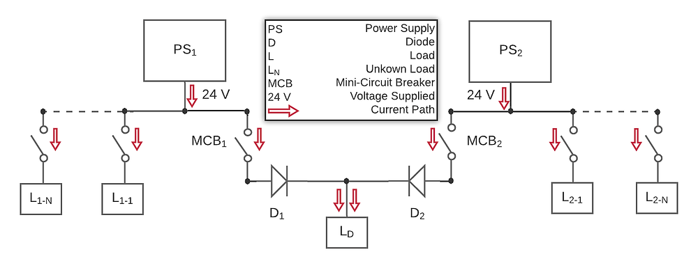Diagram of a healthy dual power supply system