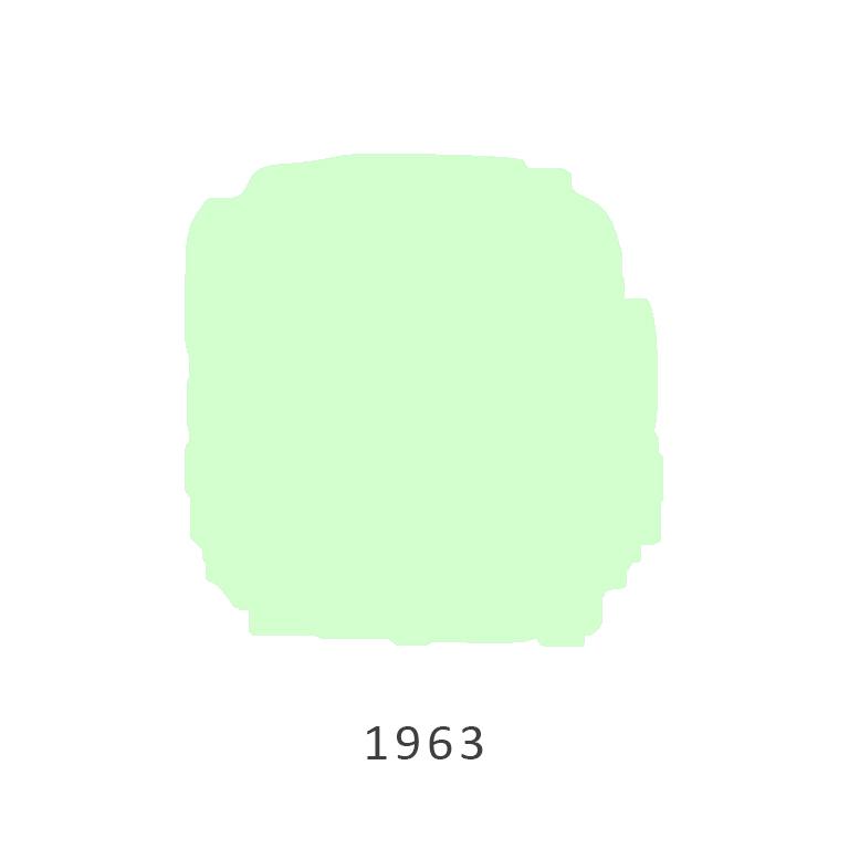 1963 p