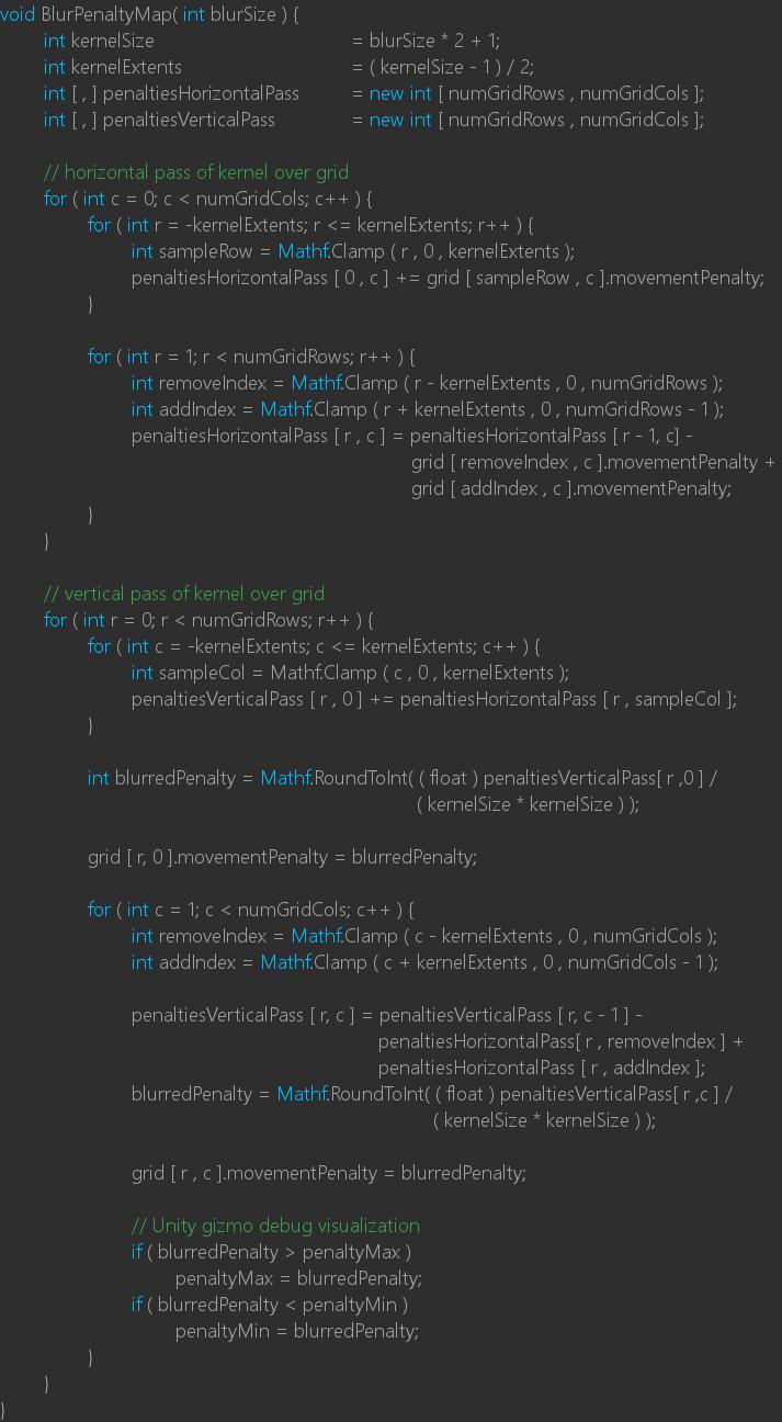 Grid::BlurPenaltyMap efficiently caches each GridNode movementPenalty.