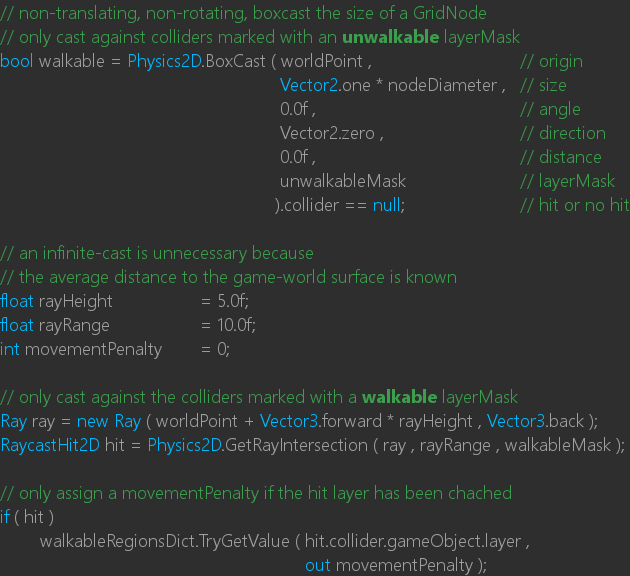 Grid::GreateGrid minimizes collision cast tests and leverages the penalty cache.