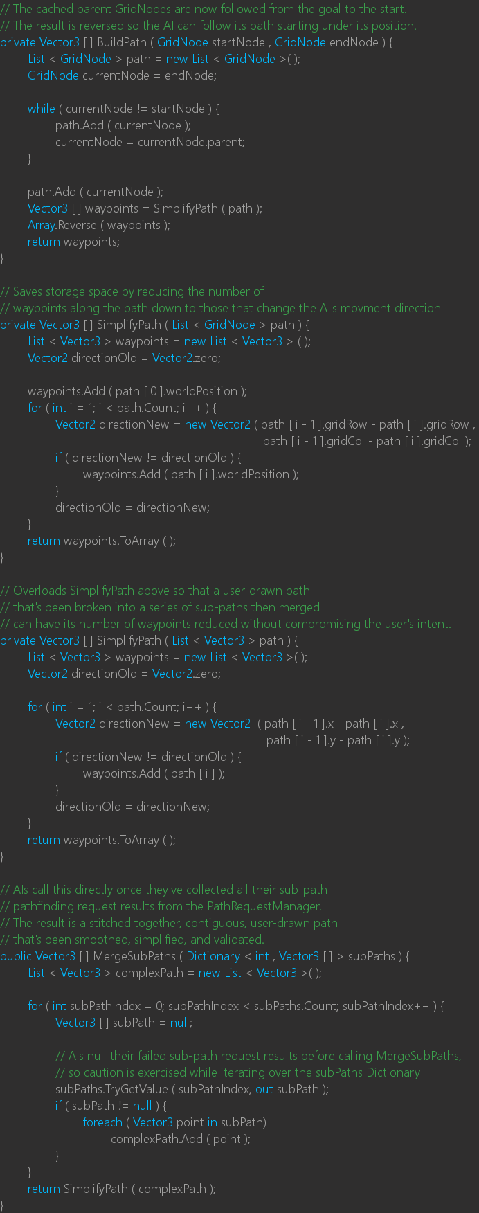Helper functions build the path found by A*