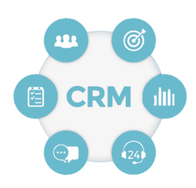 CRM, Loyalty, Reservations