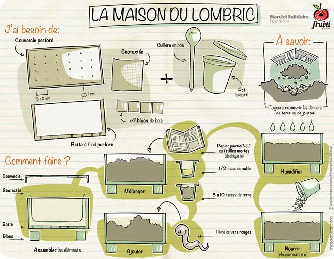 lombri2
