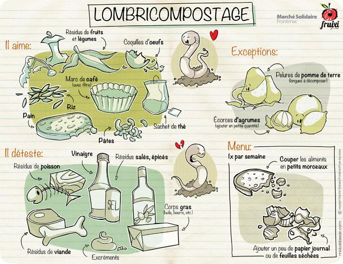 lombri1