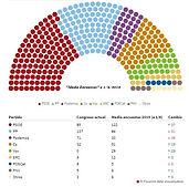 Encueta Electoral 1.4.2109.jpg