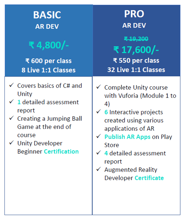 Augmented Reality Course
