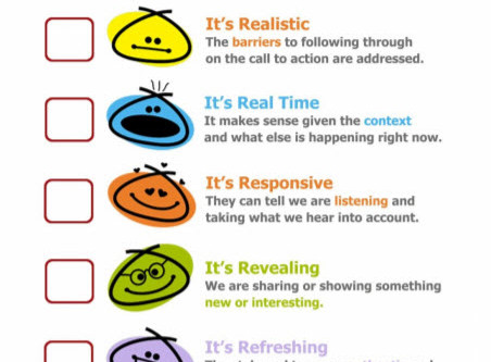 7 R's to Keep Your Message Relevant