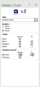 Power-user plugin for PowerPoint and Excel - Mekko chart - Chart options