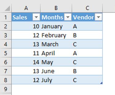 Naming ranges - Table