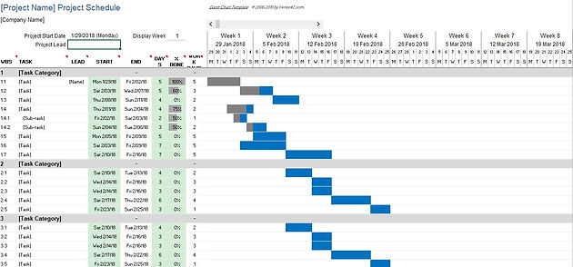 Useful Excel Templates For Project Management And Tracking